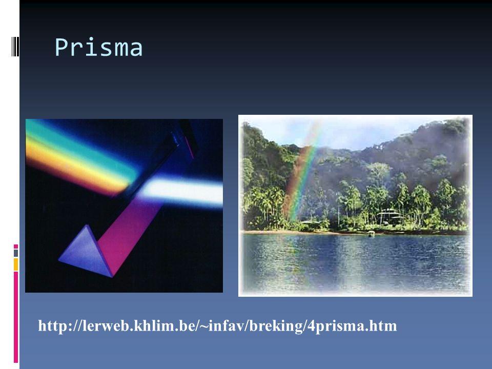 Prisma http://lerweb.khlim.be/~infav/breking/4prisma.htm