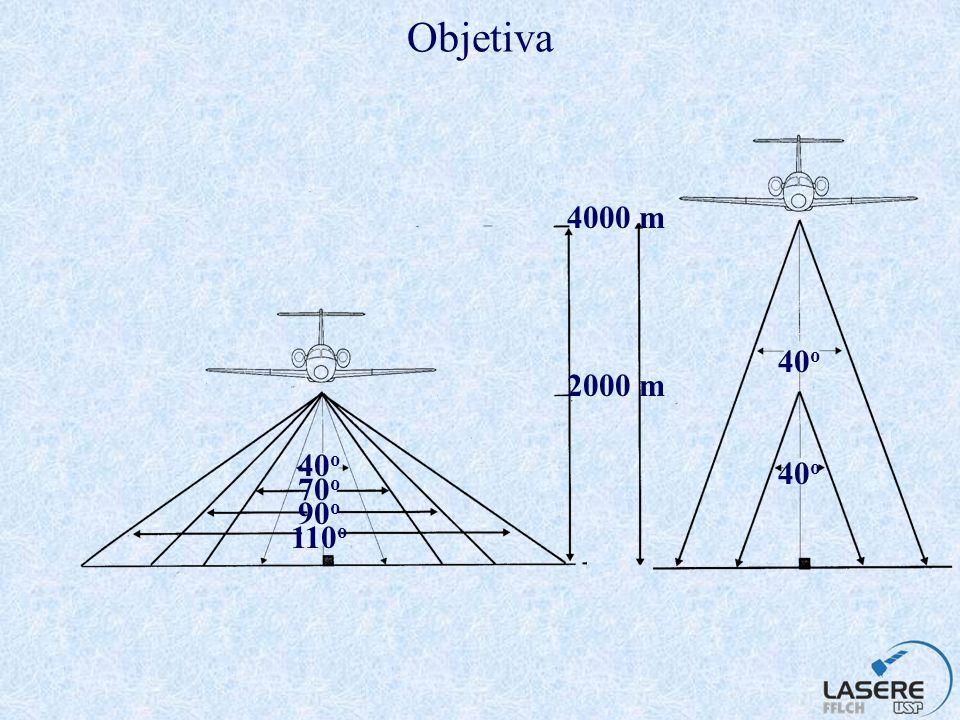Fotografias aéreas – vertical campo de visada eixo ótico 90 o ponto principal altura de vôo
