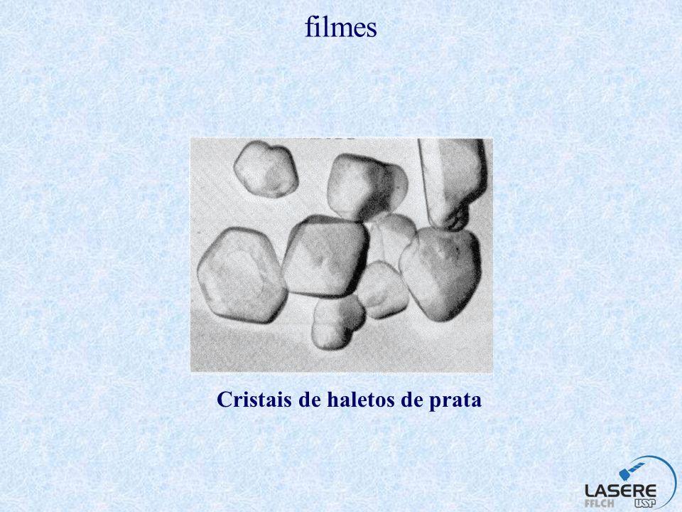 Fotografias aéreas – elementos distância focal = f altitude de vôo = H altura de vôo = H altitude do terreno = h eixo ótico A O B boa bao Escala = f / H