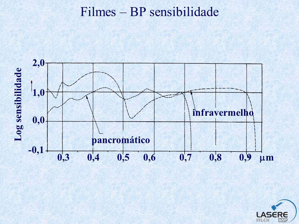 Filme colorido infravermelho - filtro camada sensível ao vermelho camada sensível ao verde camada sensível ao infravermelho Log sensibilidade 0,40,50,60,70,80,9 m efeito do filtro