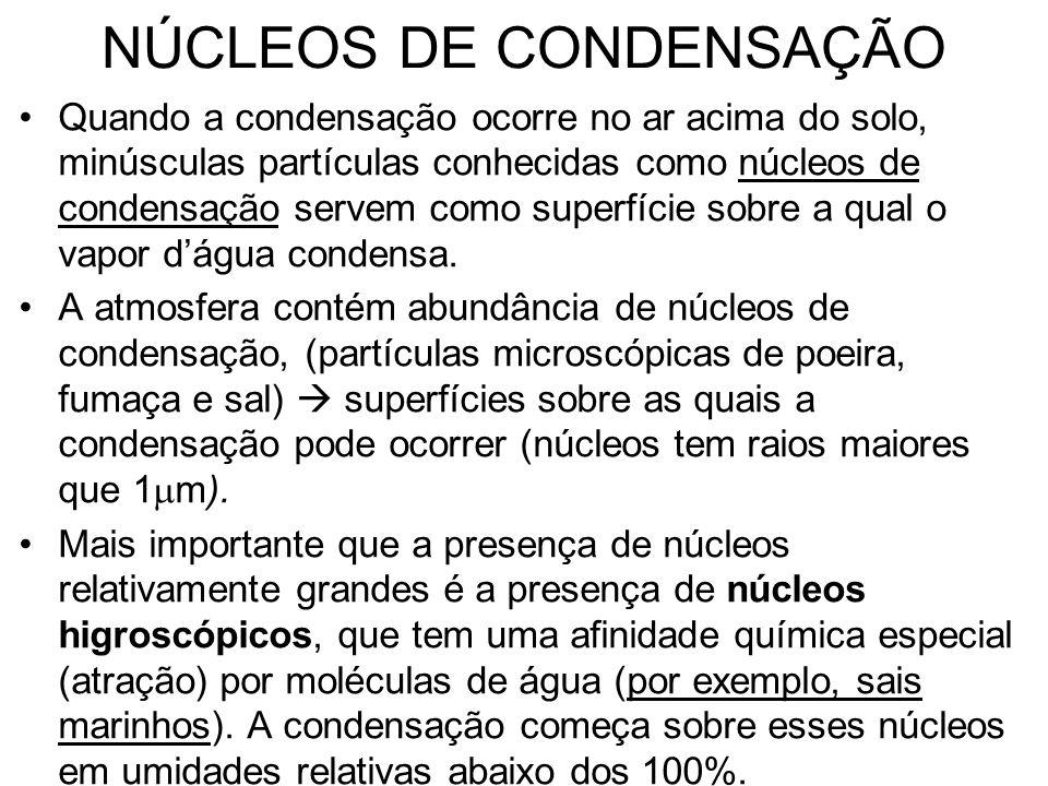 NÚCLEOS DE CONDENSAÇÃO Quando a condensação ocorre no ar acima do solo, minúsculas partículas conhecidas como núcleos de condensação servem como super