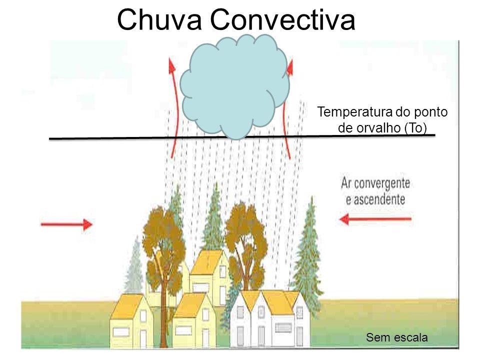 Chuva Convectiva Sem escala Temperatura do ponto de orvalho (To)