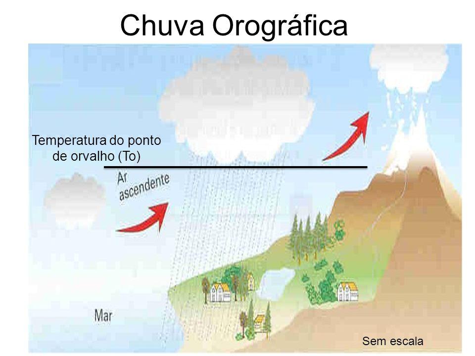 Chuva Orográfica Sem escala Temperatura do ponto de orvalho (To)