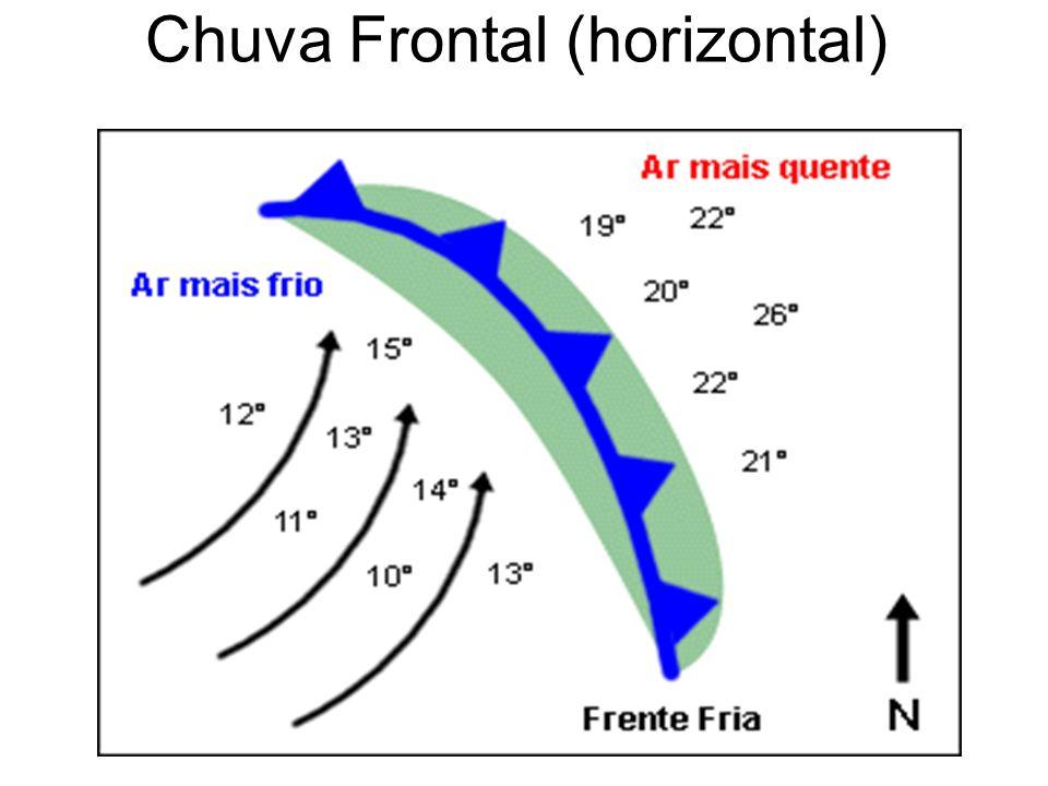 Chuva Frontal (horizontal)