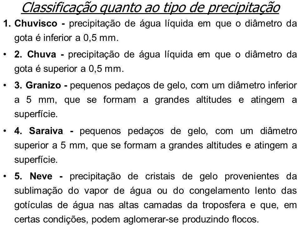Classificação quanto ao tipo de precipitação 1.Chuvisco - precipitação de água líquida em que o diâmetro da gota é inferior a 0,5 mm. 2. Chuva - preci