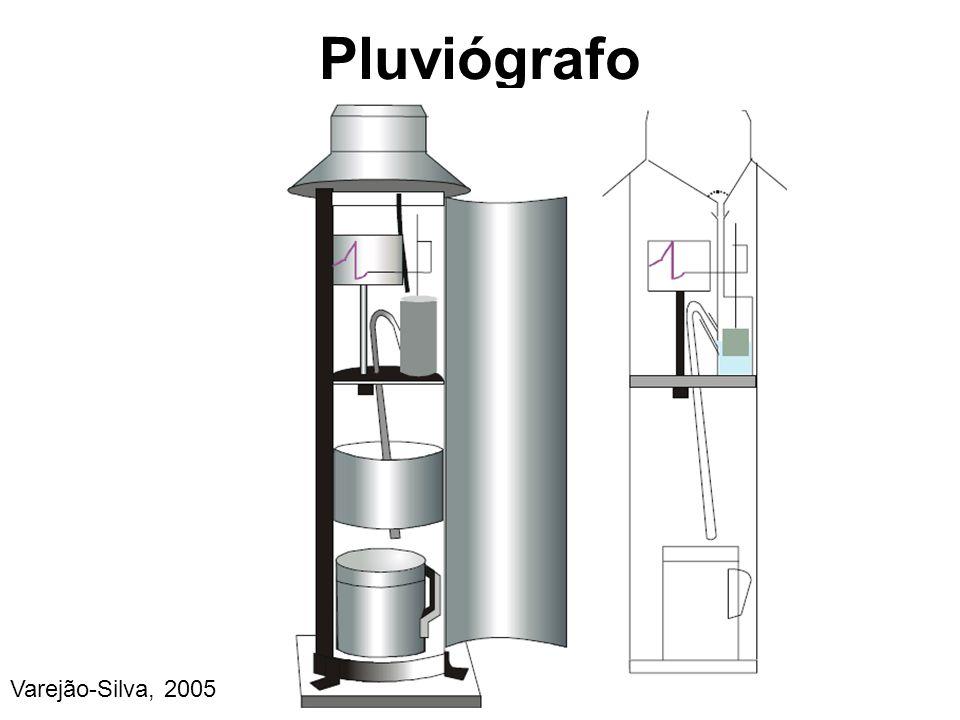 Pluviógrafo Varejão-Silva, 2005