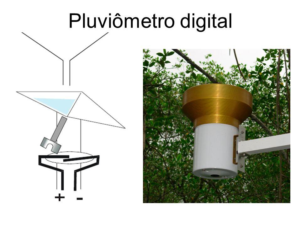 Pluviômetro digital