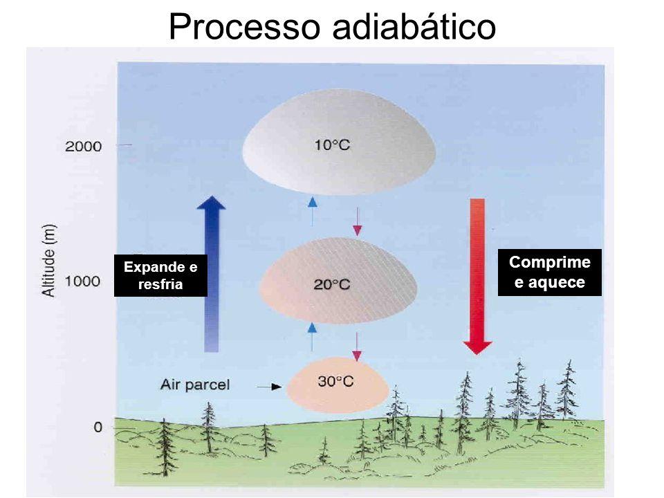 O que é o processo Adiabático O resfriamento adiabático consiste no resfriamento da parcela de ar pela diminuição da pressão e da temperatura sem que ocorra troca de calor com o ambiente externo.