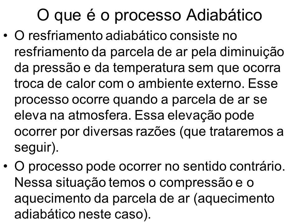 O que é o processo Adiabático O resfriamento adiabático consiste no resfriamento da parcela de ar pela diminuição da pressão e da temperatura sem que