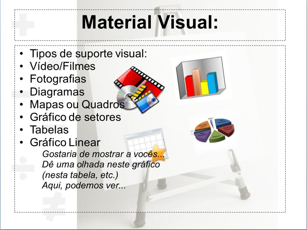 Material Visual: Tipos de suporte visual: Vídeo/Filmes Fotografias Diagramas Mapas ou Quadros Gráfico de setores Tabelas Gráfico Linear Gostaria de mo