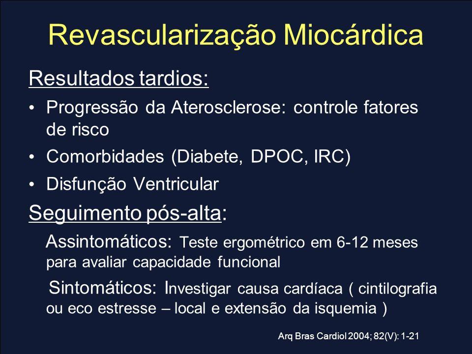 Revascularização Miocárdica Resultados tardios: Progressão da Aterosclerose: controle fatores de risco Comorbidades (Diabete, DPOC, IRC) Disfunção Ven
