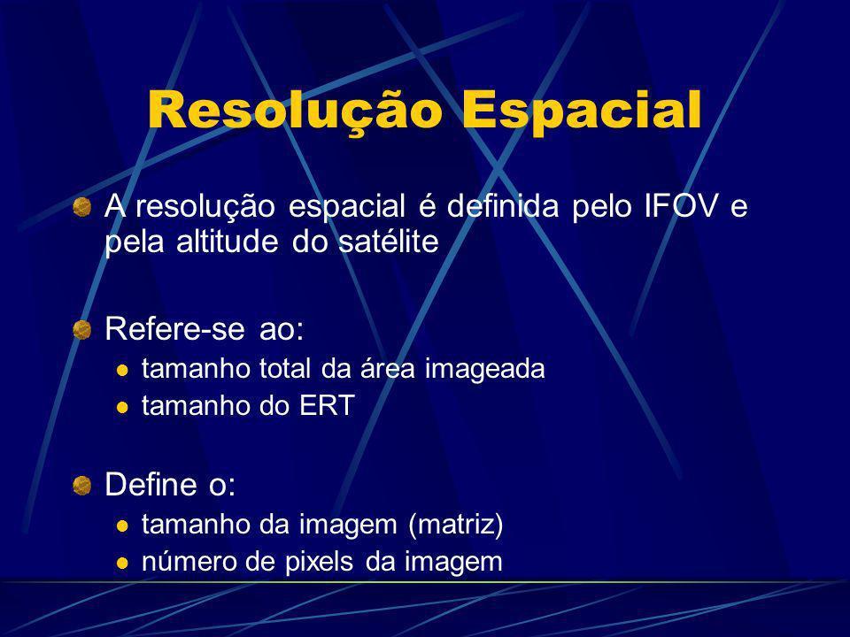 Tipos de Resolução resolução espacial resolução espectral resolução radiométrica resolução temporal
