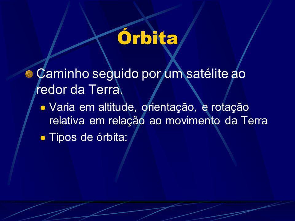 Resolução Radiométrica A resolução radiométrica é definida pelo processador portado pelo satélite Refere-se a: a quantidade de bits (n) com que a energia eletromagnética é quantizada Define a: quantidade de níveis de cinza = 2n níveis de cinza