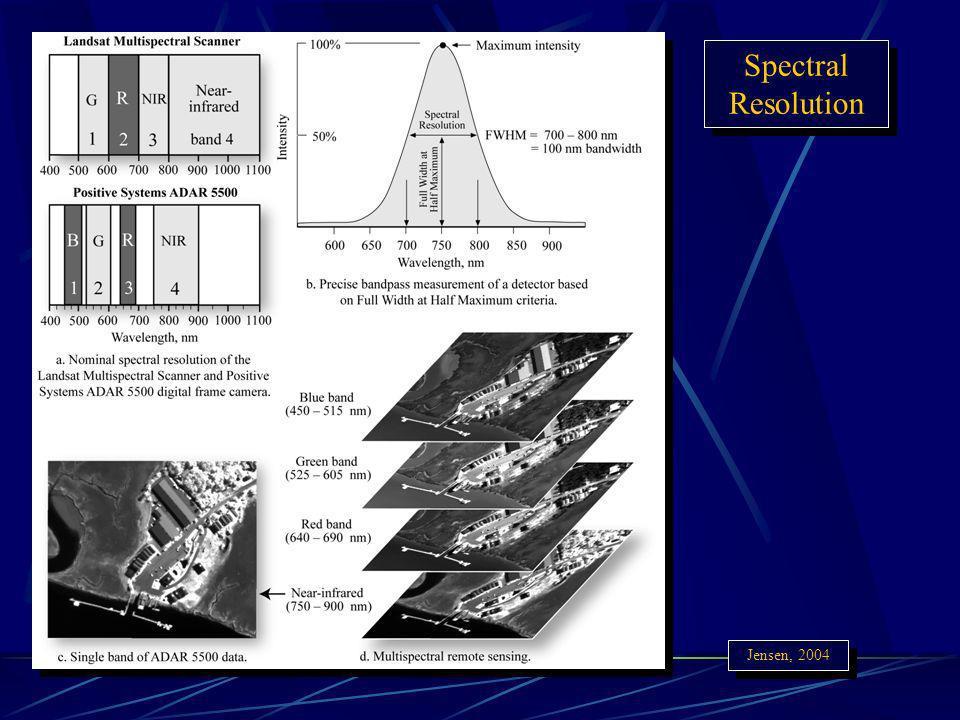 Resolução Espectral A resolução espectral é definida pela parte óptica e pelos sensores portados pelo satélite Refere-se: às partes do espectro eletro