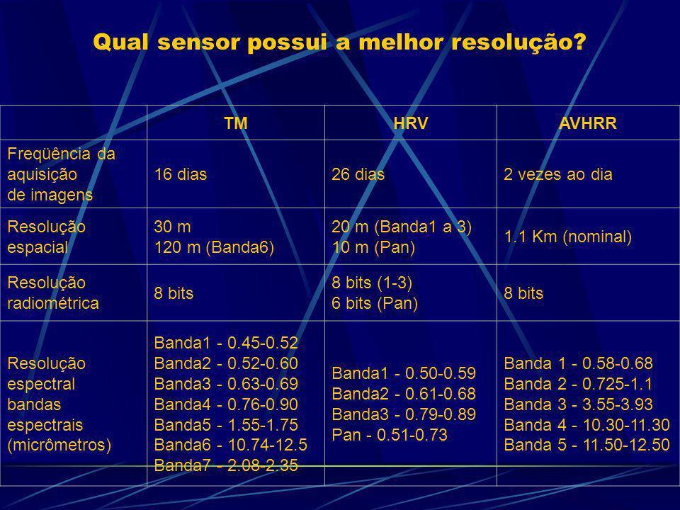 Relação entre Resolução Espacial e Temporal ETM+ : 16 dias (30 m) CCD: 26 dias (20 m) HRVIR : 26 dias (20 m) GOES: 30 minutos (700 m) SeaWiFS: 1 dia (