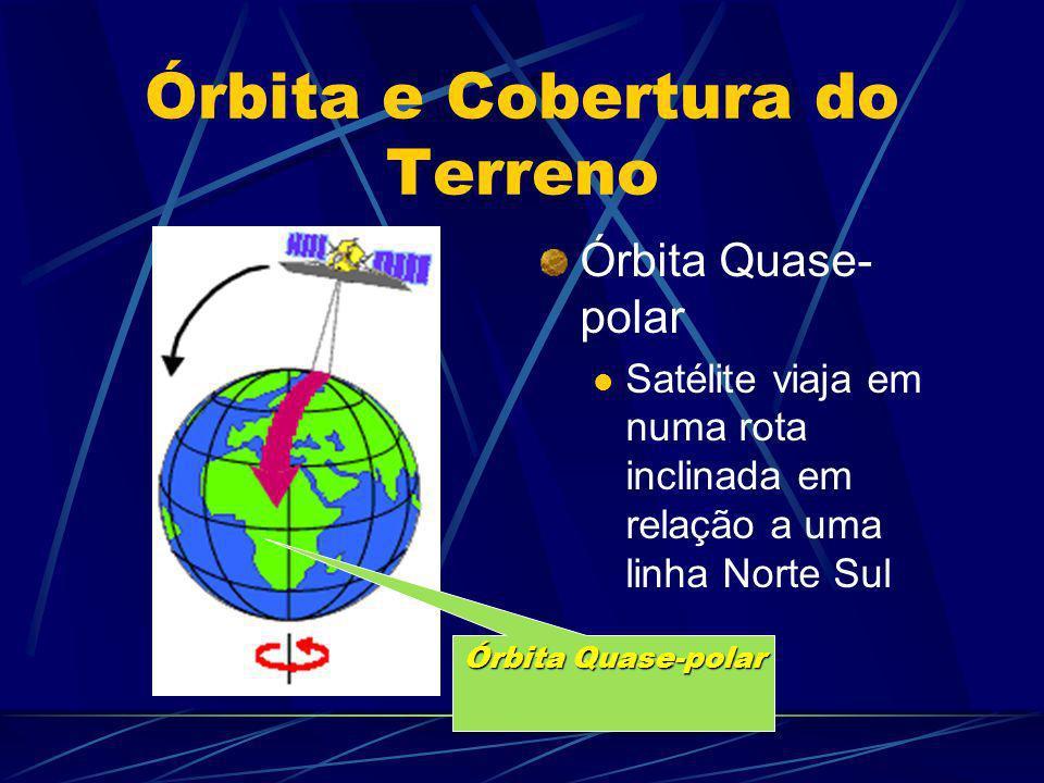 Resolução Temporal A resolução temporal é definida pelo satélite Refere-se a: a taxa de revisita do satélite Depende: do tamanho da área imageada da órbita do satélite