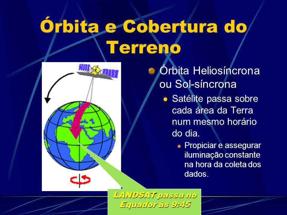 Órbita e Cobertura do Terreno Órbita Heliosíncrona ou Sol-síncrona Satélite passa sobre cada área da Terra num mesmo horário do dia.