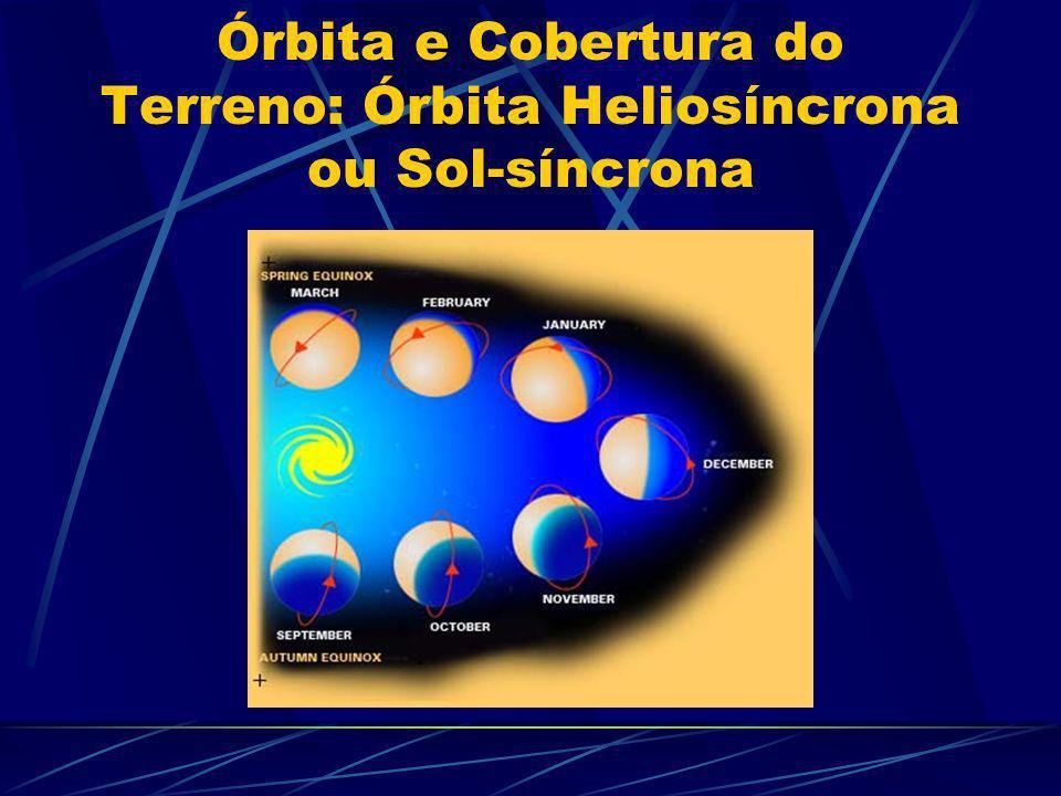 Órbita e Cobertura do Terreno Órbita Heliosíncrona ou Sol-síncrona Satélite passa sobre cada área da Terra num mesmo horário do dia. Propiciar e asseg