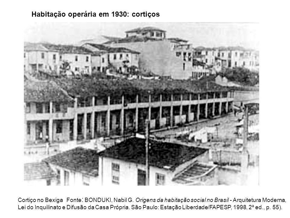 Habitação operária em 1930: cortiços Cortiço no Bexiga Fonte : BONDUKI, Nabil G. Origens da habitação social no Brasil - Arquitetura Moderna, Lei do I