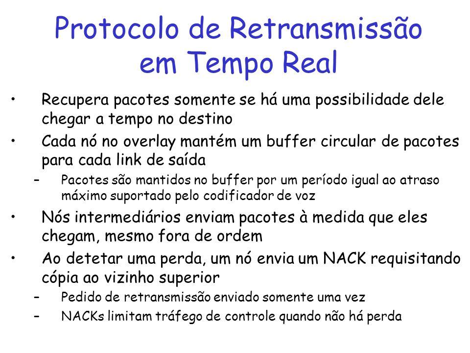 Protocolo de Retransmissão em Tempo Real Recupera pacotes somente se há uma possibilidade dele chegar a tempo no destino Cada nó no overlay mantém um