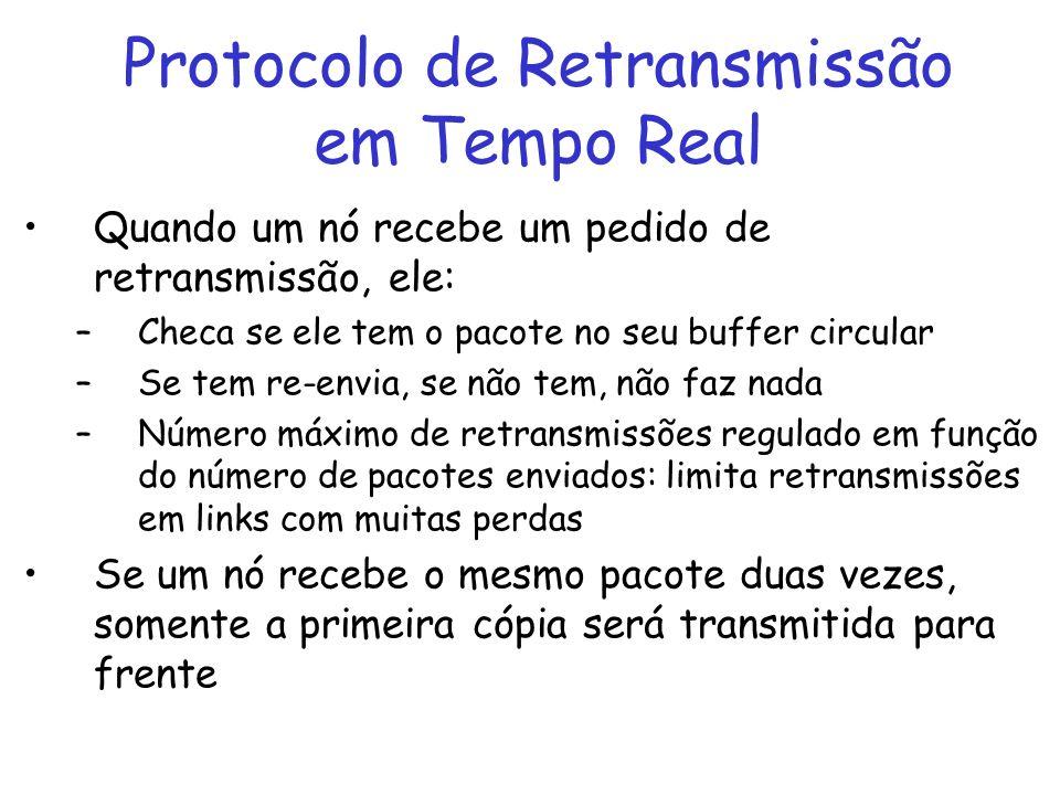 Protocolo de Retransmissão em Tempo Real Quando um nó recebe um pedido de retransmissão, ele: –Checa se ele tem o pacote no seu buffer circular –Se te