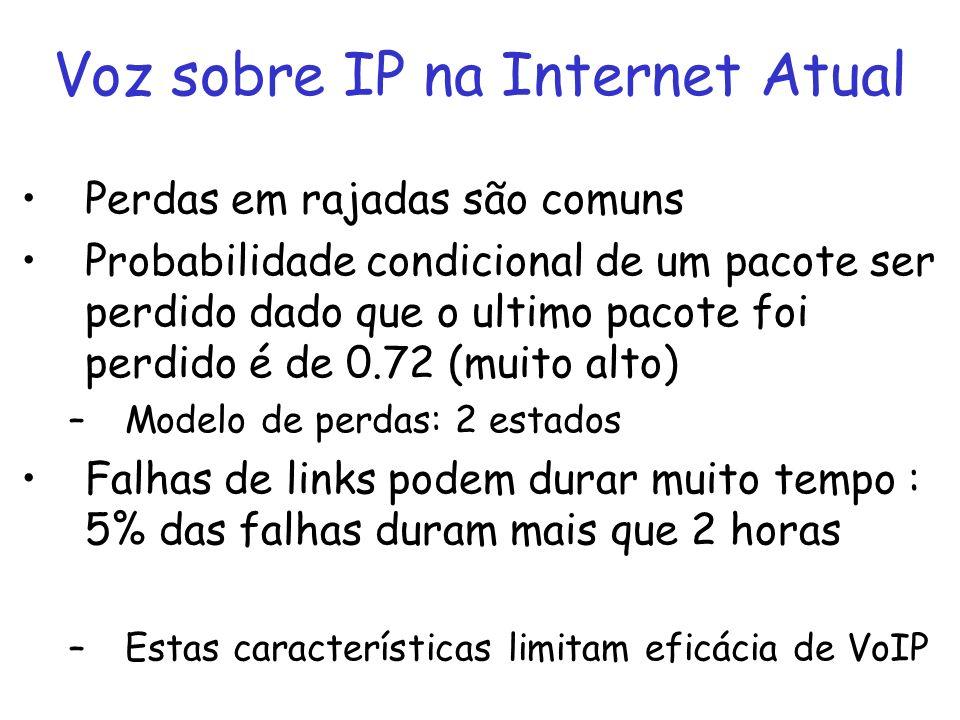 Voz sobre IP na Internet Atual Perdas em rajadas são comuns Probabilidade condicional de um pacote ser perdido dado que o ultimo pacote foi perdido é de 0.72 (muito alto) –Modelo de perdas: 2 estados Falhas de links podem durar muito tempo : 5% das falhas duram mais que 2 horas –Estas características limitam eficácia de VoIP