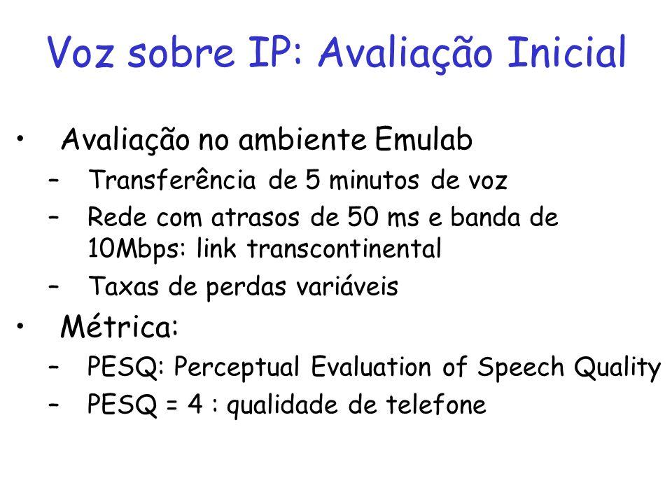 Voz sobre IP: Avaliação Inicial Avaliação no ambiente Emulab –Transferência de 5 minutos de voz –Rede com atrasos de 50 ms e banda de 10Mbps: link transcontinental –Taxas de perdas variáveis Métrica: –PESQ: Perceptual Evaluation of Speech Quality –PESQ = 4 : qualidade de telefone