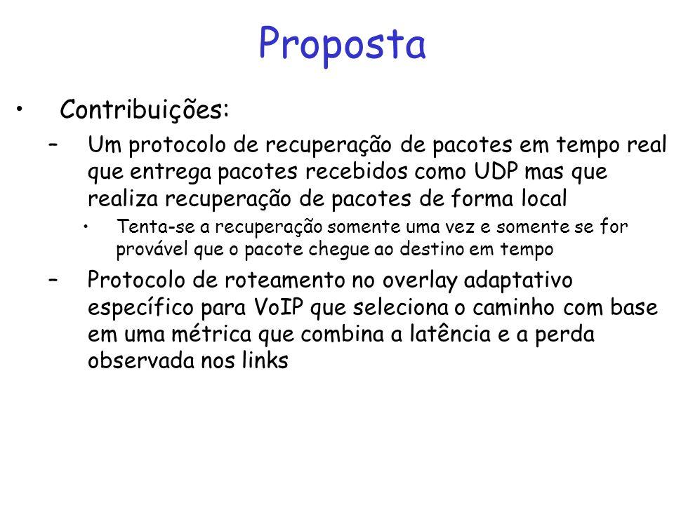 Proposta Contribuições: –Um protocolo de recuperação de pacotes em tempo real que entrega pacotes recebidos como UDP mas que realiza recuperação de pa