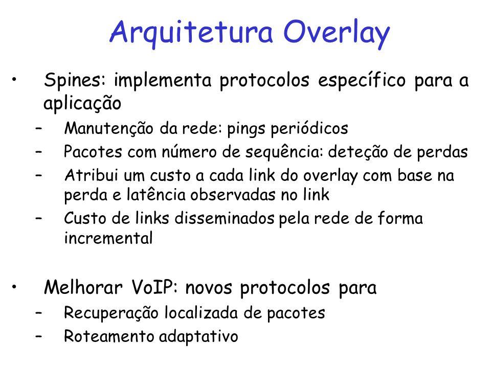 Arquitetura Overlay Spines: implementa protocolos específico para a aplicação –Manutenção da rede: pings periódicos –Pacotes com número de sequência: