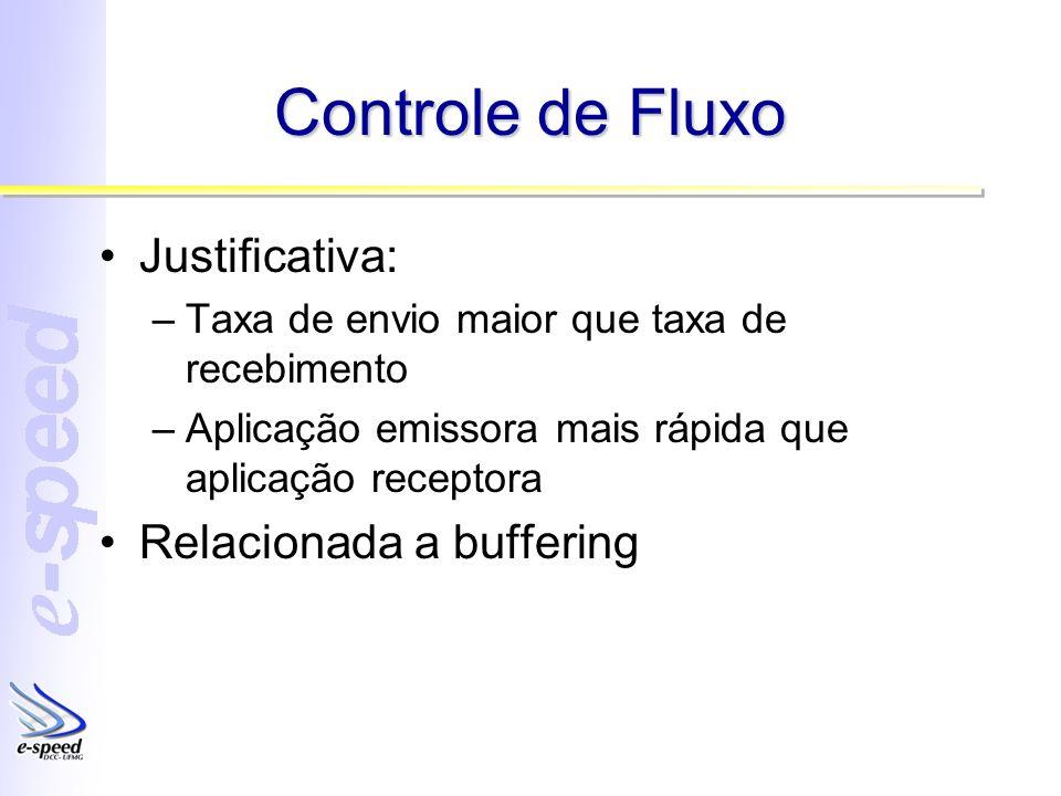 Controle de Fluxo Justificativa: –Taxa de envio maior que taxa de recebimento –Aplicação emissora mais rápida que aplicação receptora Relacionada a buffering