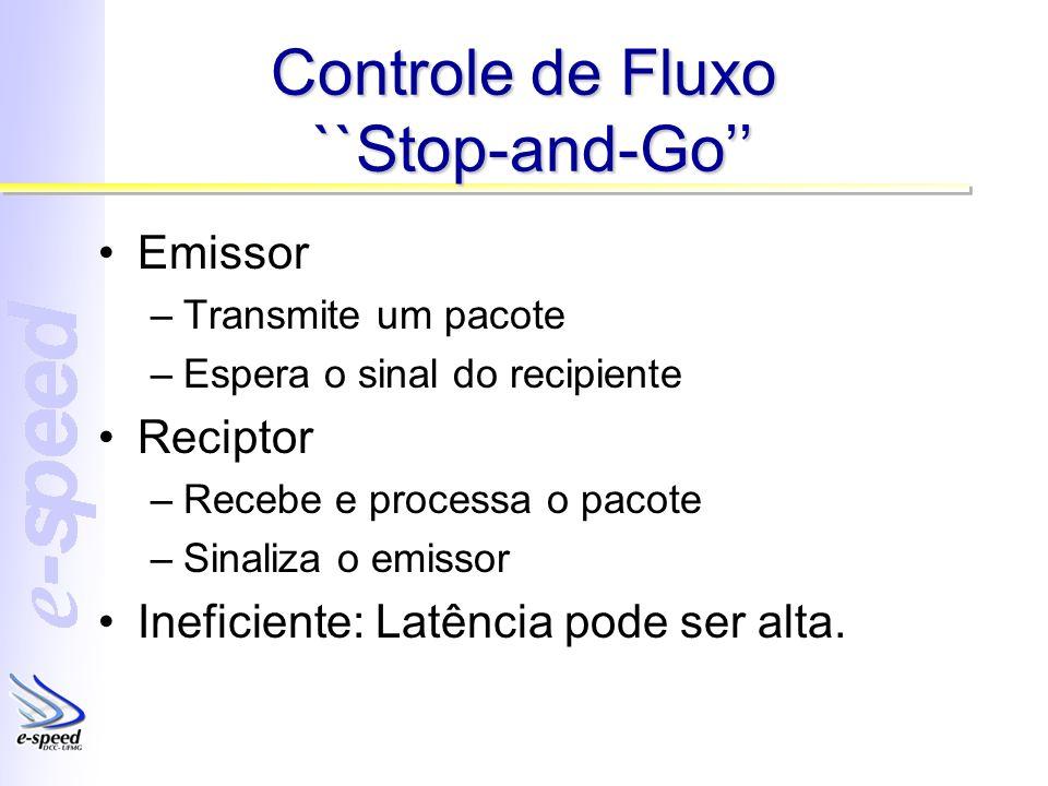 Controle de Fluxo ``Stop-and-Go Emissor –Transmite um pacote –Espera o sinal do recipiente Reciptor –Recebe e processa o pacote –Sinaliza o emissor Ineficiente: Latência pode ser alta.