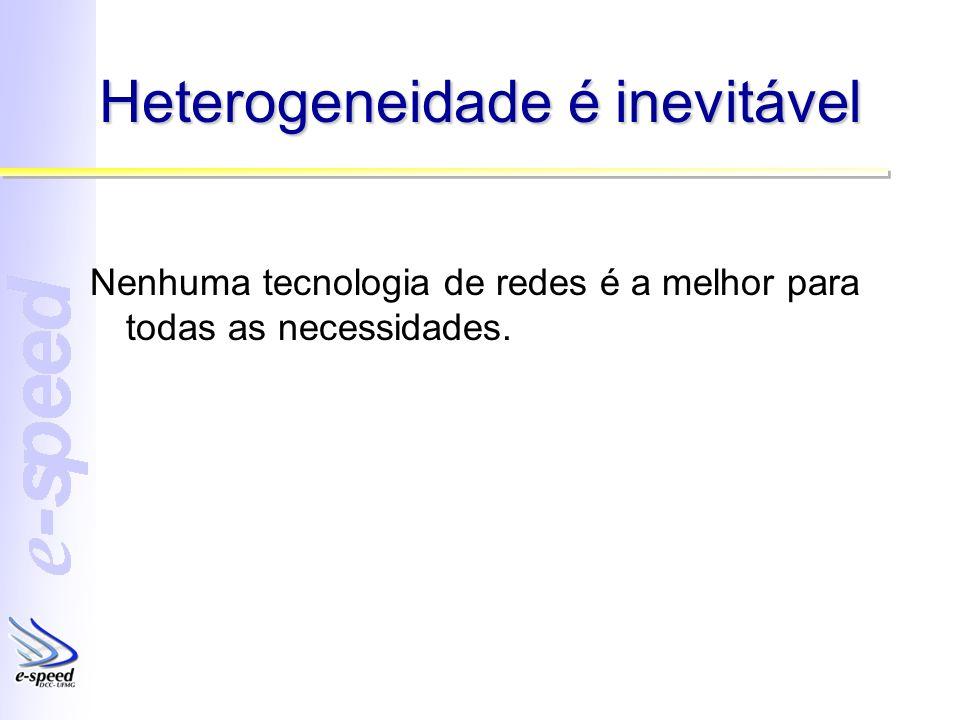 Heterogeneidade é inevitável Nenhuma tecnologia de redes é a melhor para todas as necessidades.