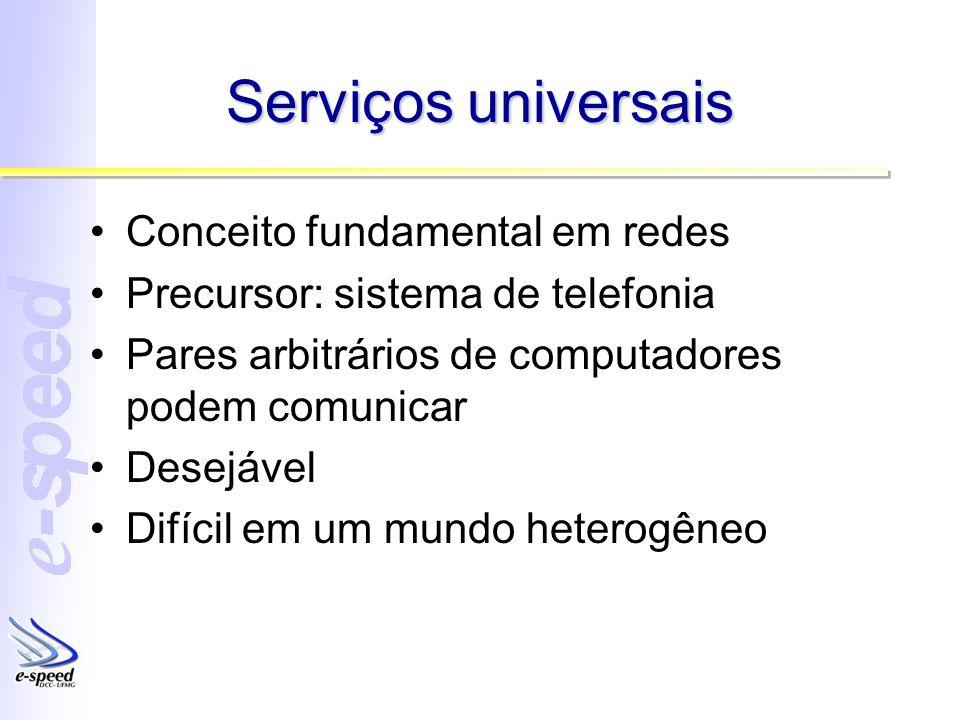 Serviços universais Conceito fundamental em redes Precursor: sistema de telefonia Pares arbitrários de computadores podem comunicar Desejável Difícil em um mundo heterogêneo