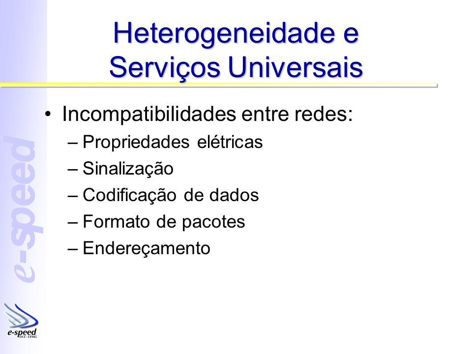 Heterogeneidade e Serviços Universais Incompatibilidades entre redes: –Propriedades elétricas –Sinalização –Codificação de dados –Formato de pacotes –Endereçamento