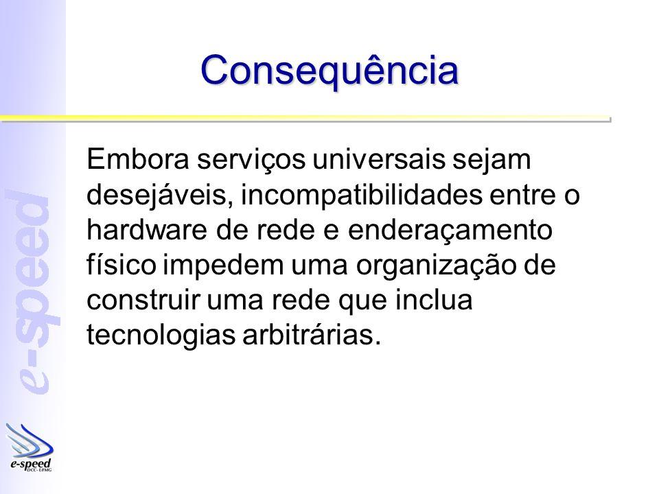 Consequência Embora serviços universais sejam desejáveis, incompatibilidades entre o hardware de rede e enderaçamento físico impedem uma organização de construir uma rede que inclua tecnologias arbitrárias.
