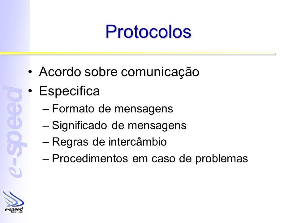 Protocolos Acordo sobre comunicação Especifica –Formato de mensagens –Significado de mensagens –Regras de intercâmbio –Procedimentos em caso de problemas