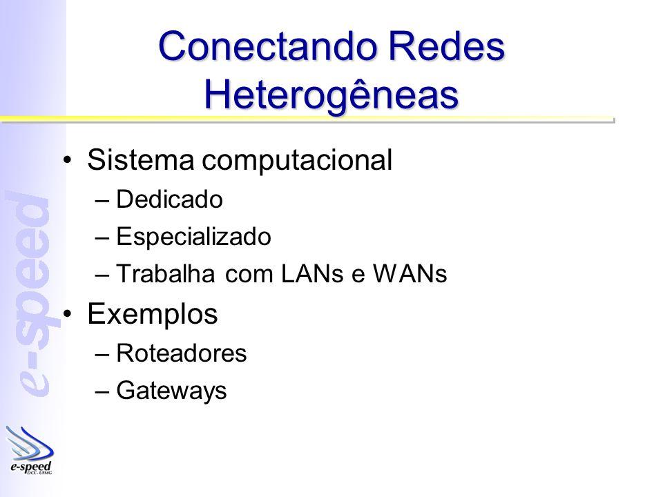 Conectando Redes Heterogêneas Sistema computacional –Dedicado –Especializado –Trabalha com LANs e WANs Exemplos –Roteadores –Gateways