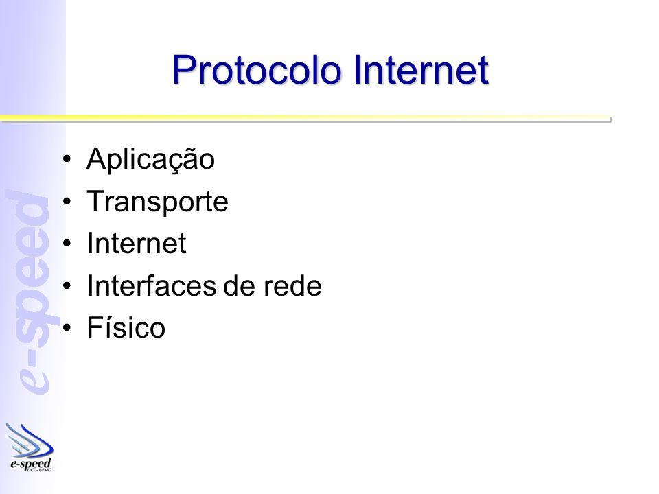 Protocolo Internet Aplicação Transporte Internet Interfaces de rede Físico