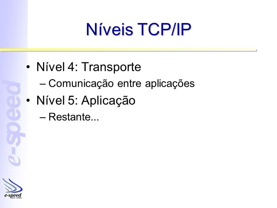 Níveis TCP/IP Nível 4: Transporte –Comunicação entre aplicações Nível 5: Aplicação –Restante...