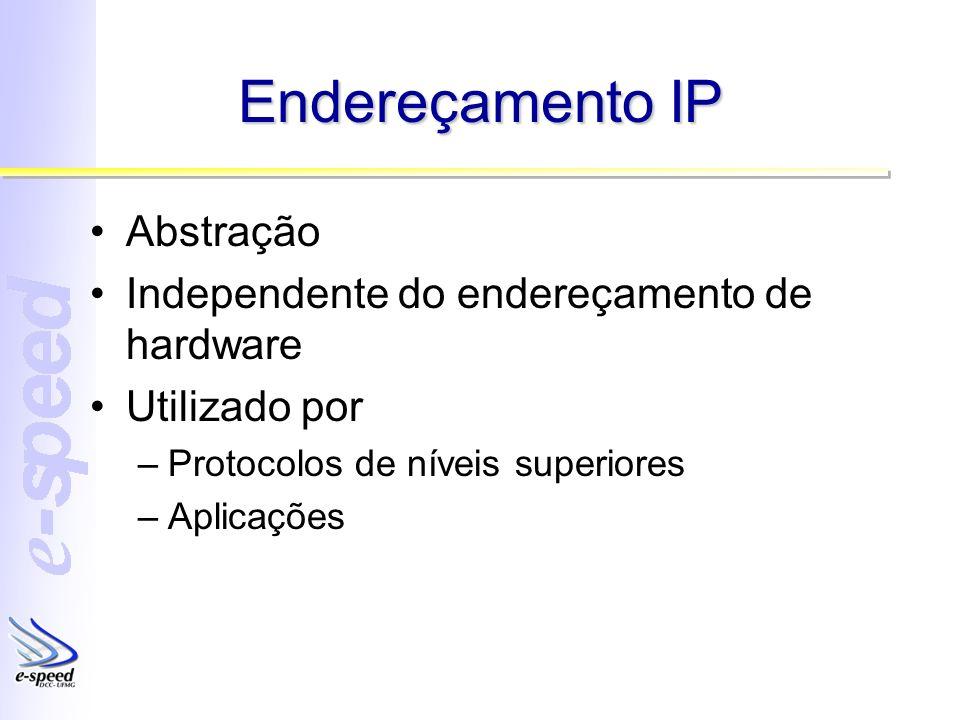 Endereçamento IP Abstração Independente do endereçamento de hardware Utilizado por –Protocolos de níveis superiores –Aplicações