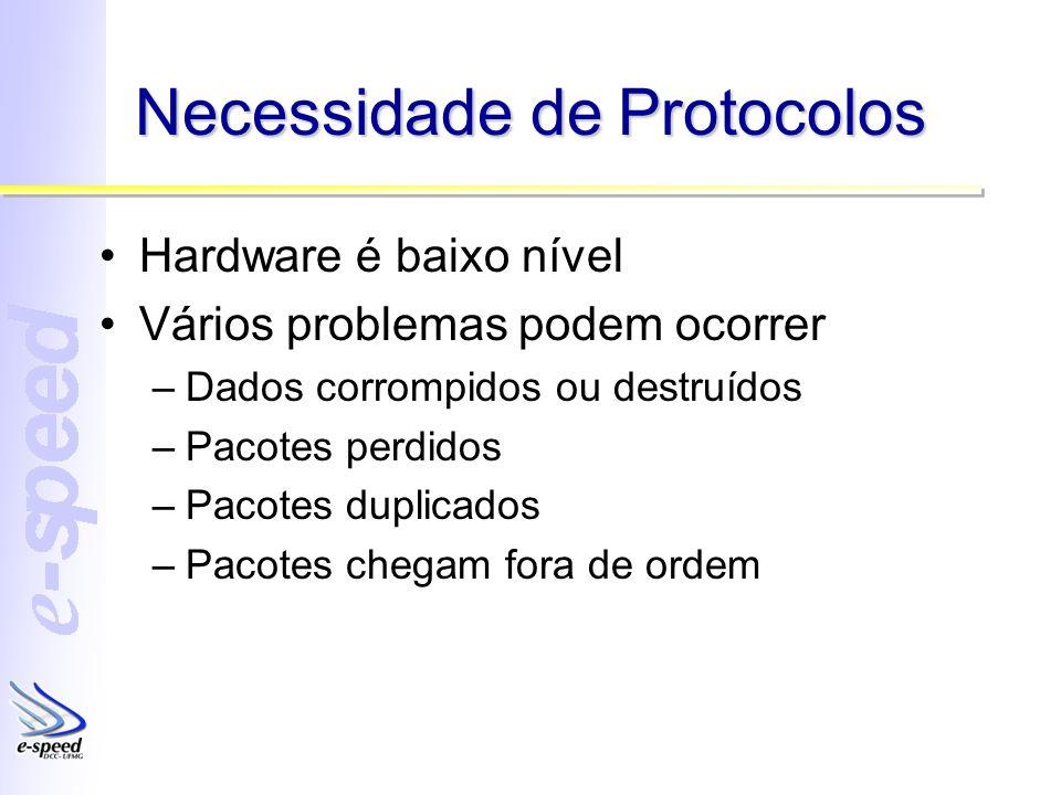 Necessidade de Protocolos Hardware é baixo nível Vários problemas podem ocorrer –Dados corrompidos ou destruídos –Pacotes perdidos –Pacotes duplicados –Pacotes chegam fora de ordem