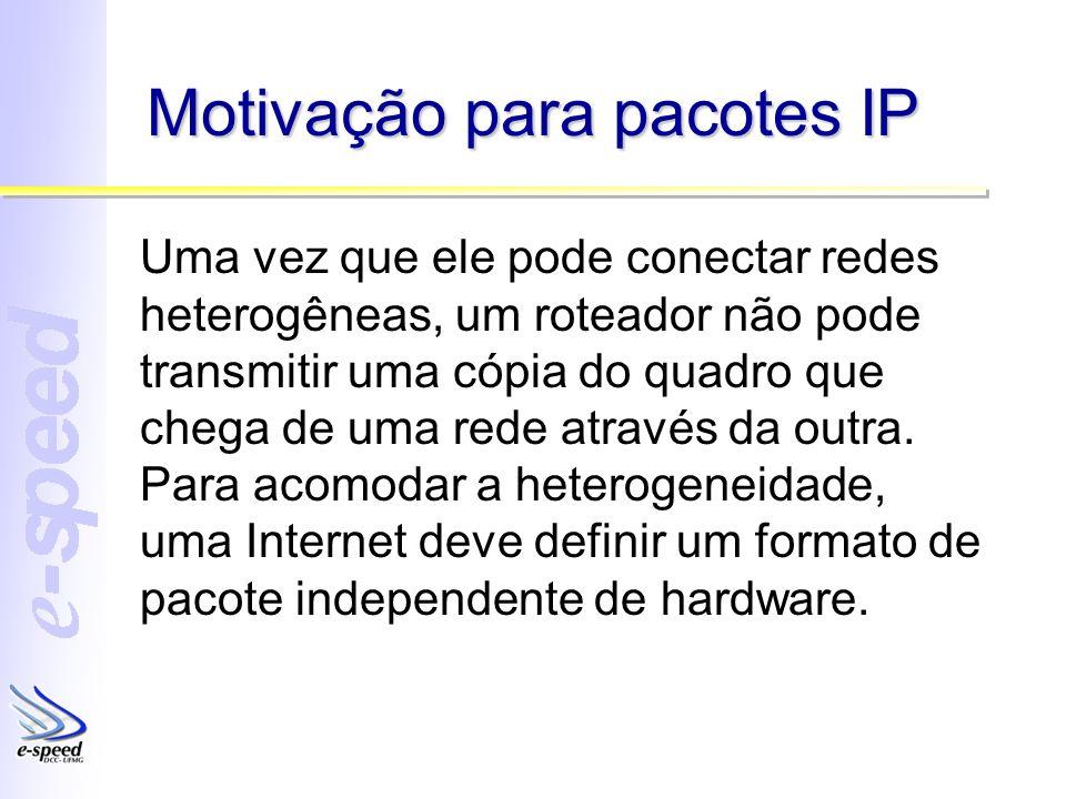 Motivação para pacotes IP Uma vez que ele pode conectar redes heterogêneas, um roteador não pode transmitir uma cópia do quadro que chega de uma rede através da outra.
