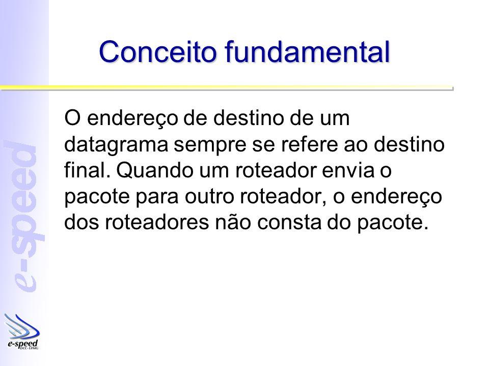 Conceito fundamental O endereço de destino de um datagrama sempre se refere ao destino final.
