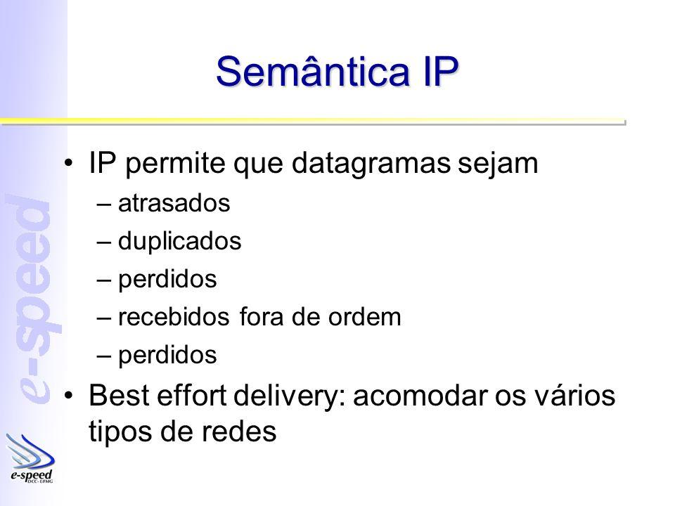 Semântica IP IP permite que datagramas sejam –atrasados –duplicados –perdidos –recebidos fora de ordem –perdidos Best effort delivery: acomodar os vários tipos de redes