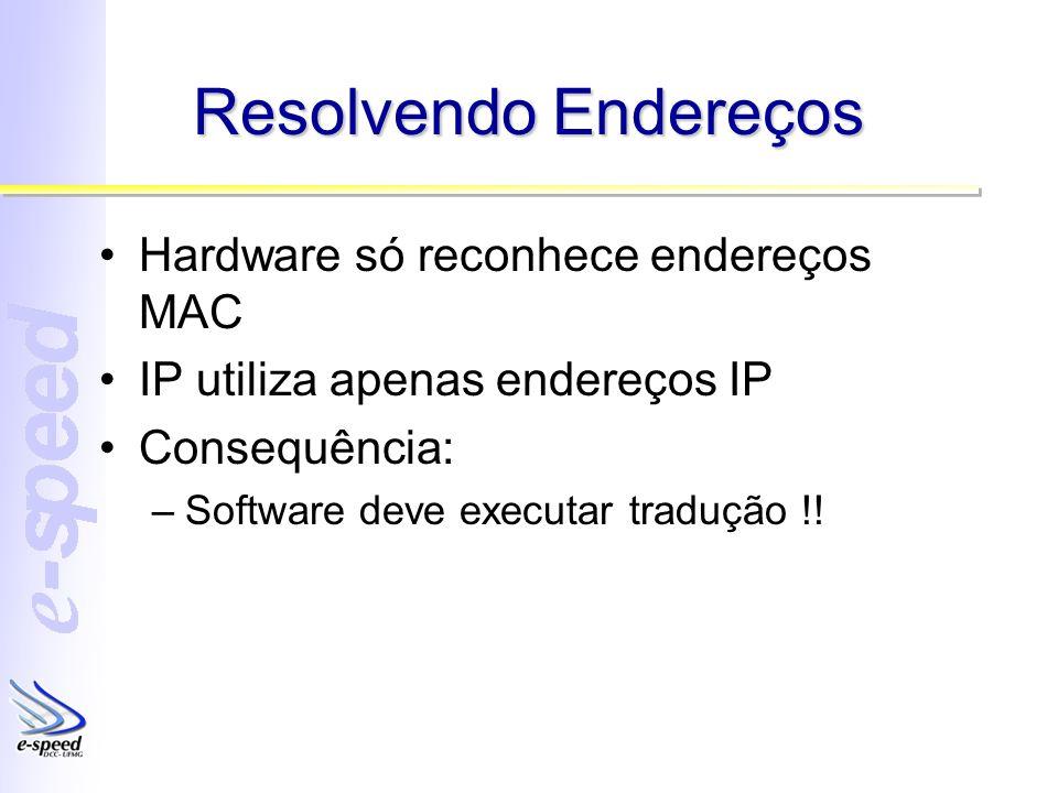 Resolvendo Endereços Hardware só reconhece endereços MAC IP utiliza apenas endereços IP Consequência: –Software deve executar tradução !!