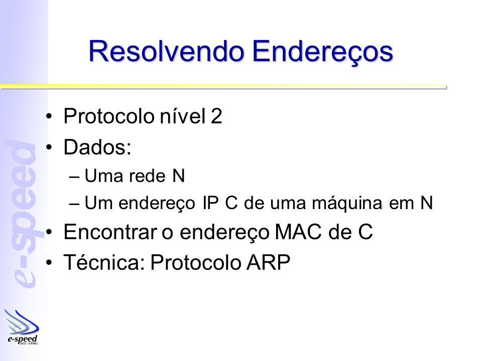 Resolvendo Endereços Protocolo nível 2 Dados: –Uma rede N –Um endereço IP C de uma máquina em N Encontrar o endereço MAC de C Técnica: Protocolo ARP