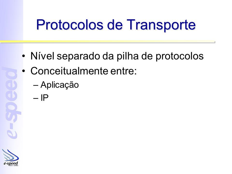 Protocolos de Transporte Nível separado da pilha de protocolos Conceitualmente entre: –Aplicação –IP