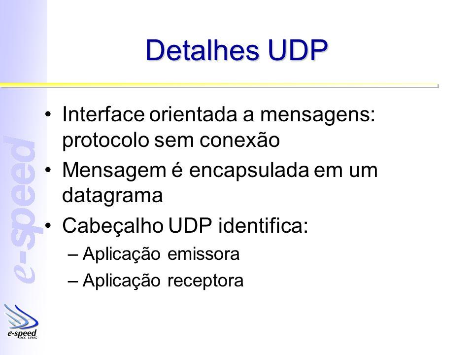 Detalhes UDP Interface orientada a mensagens: protocolo sem conexão Mensagem é encapsulada em um datagrama Cabeçalho UDP identifica: –Aplicação emissora –Aplicação receptora
