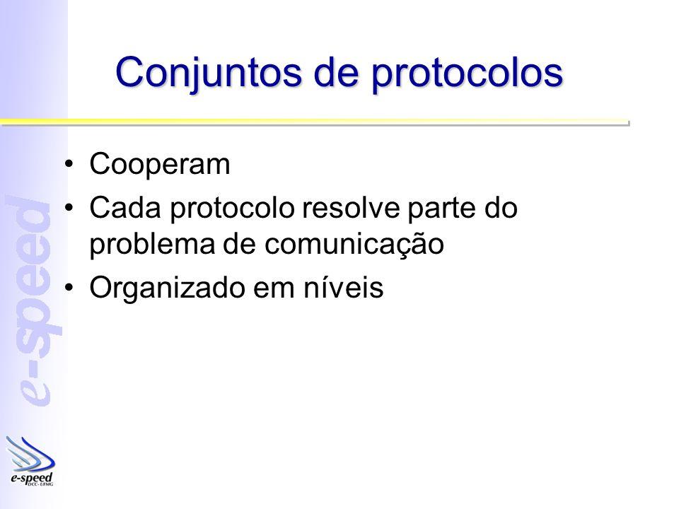Conjuntos de protocolos Cooperam Cada protocolo resolve parte do problema de comunicação Organizado em níveis