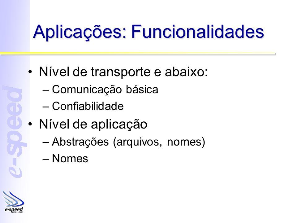 Aplicações: Funcionalidades Nível de transporte e abaixo: –Comunicação básica –Confiabilidade Nível de aplicação –Abstrações (arquivos, nomes) –Nomes